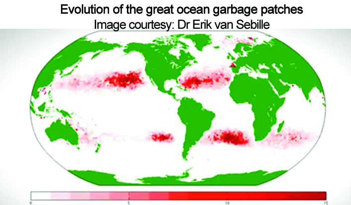 How huge the garbage patches are getting. Say no to plastic! Credit: http://www.arc.gov.au/media/feature_articles/plastics%20map.jpg